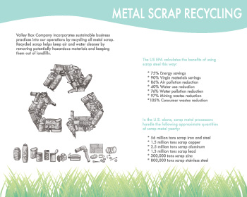 30 Examples of Recyclable Scrap Metal