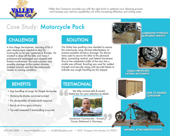 motorcycle-pack-case-study