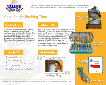 packing-time-case-study1