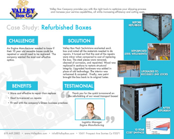 refurbished-boxes-case-study