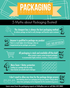 5-Myths-about-packaging-busted-med