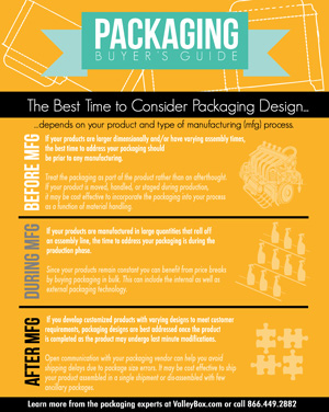best time to consider package design