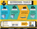 Refurbishing-Process-infographic-thumb.jpg