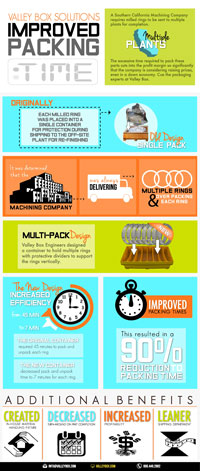 Packing-time-infographic-thumb.jpg