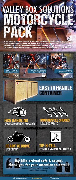Motorcycle-Pack-Infographic-medium.jpg