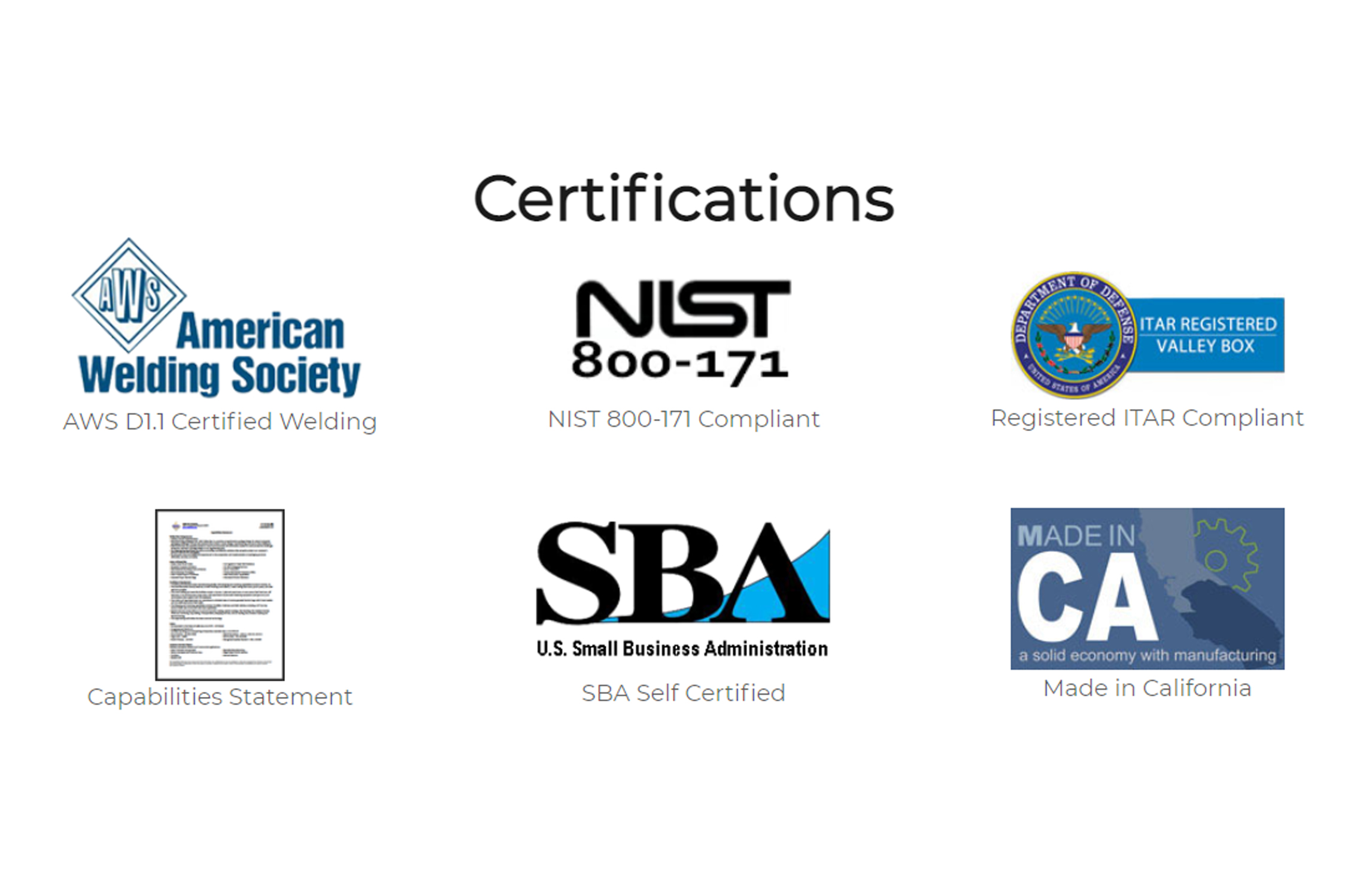 crate manufacturers certifications