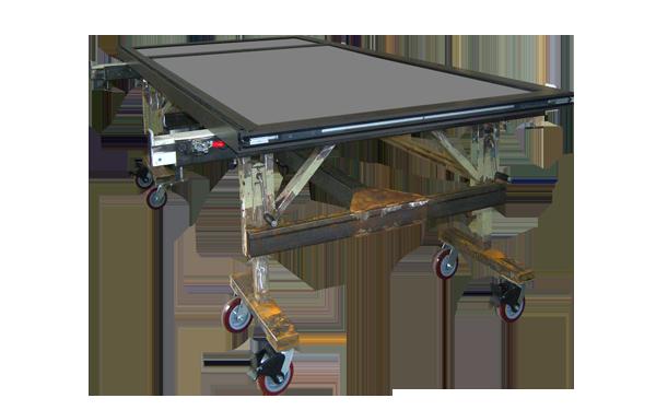 lift tables materials handling