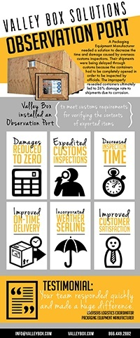 san diego crating observation port infographic